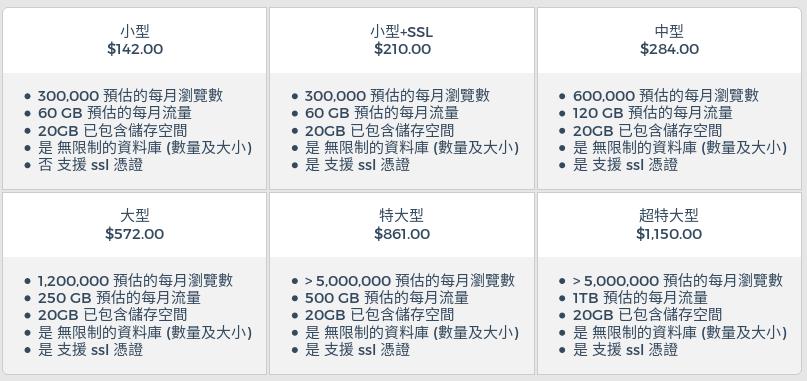 v5_size